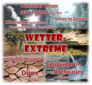 Wetterextreme-Collage